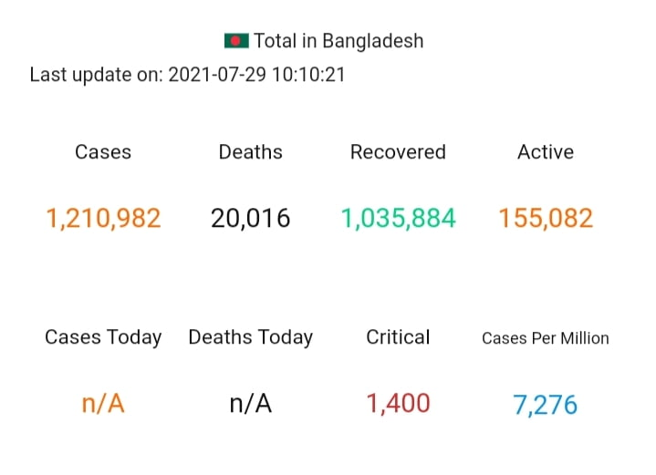 Read more about the article করোনা ভাইরাস আপডেট   Coronavirus Live Update in Bangladesh   Covid-19